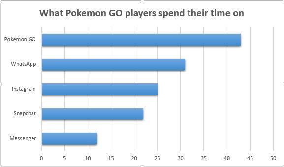 new gaming apps Pokemon