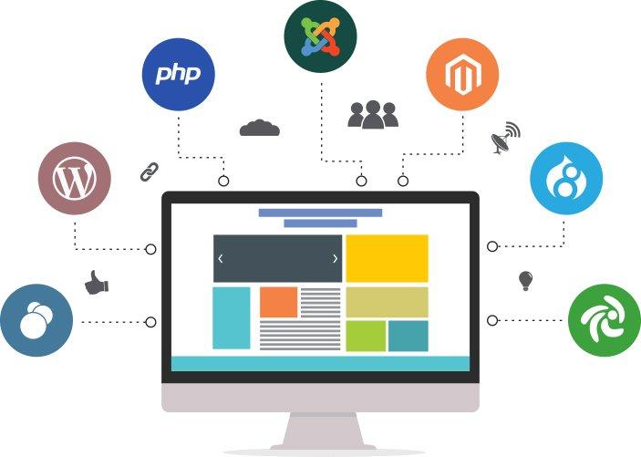 Servicios de diseño web offshore y empresa de desarrollo web