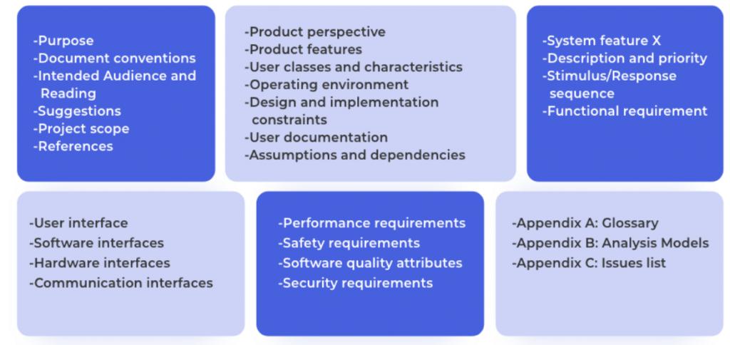 Software Development Services India
