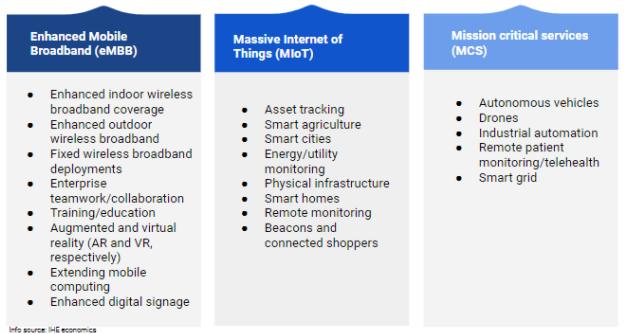 Emerging Technologies Provider
